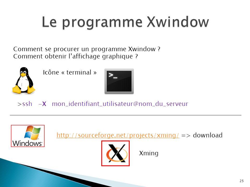 Le programme Xwindow Comment se procurer un programme Xwindow