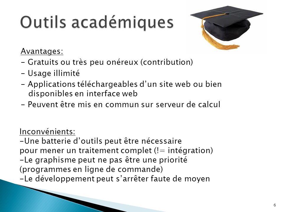 Outils académiques