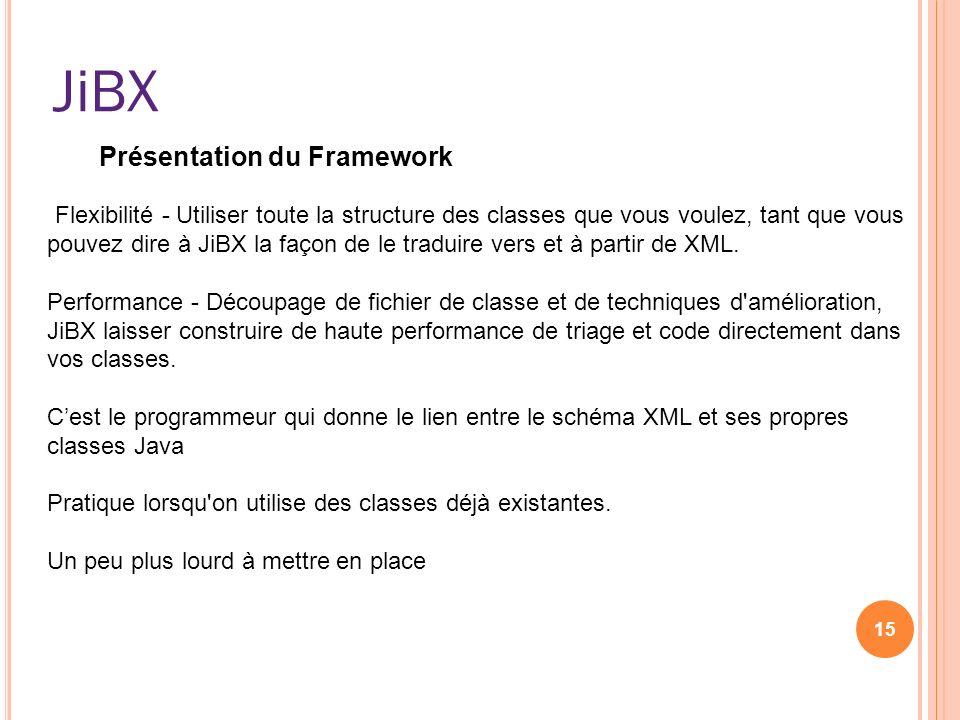 JiBX Présentation du Framework