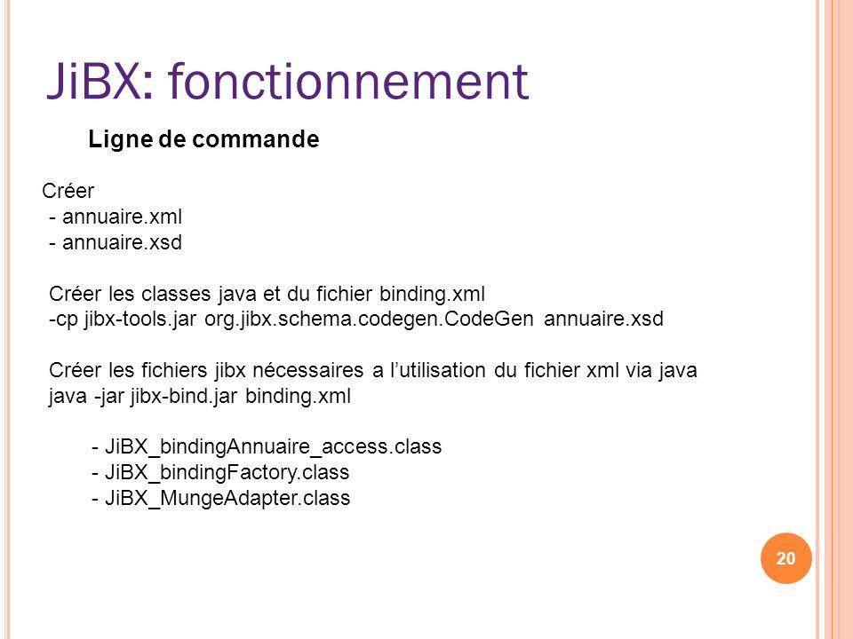 JiBX: fonctionnement Ligne de commande Créer - annuaire.xml