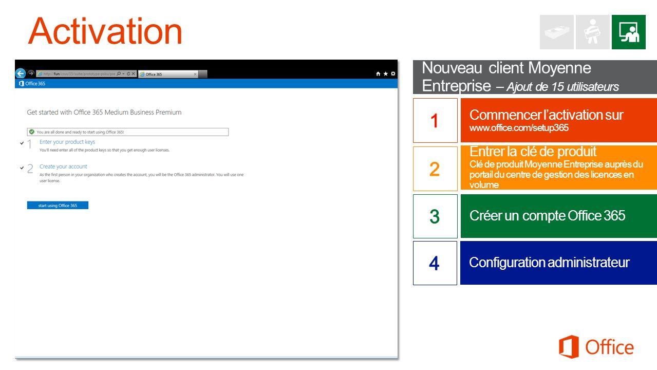 D couvrez le nouvel office open et fpp ppt t l charger - Office 365 cle activation ...