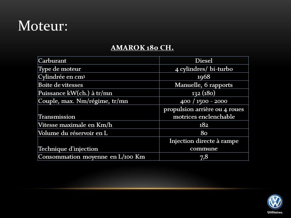 Moteur: Amarok 180 ch. Carburant Diesel Type de moteur