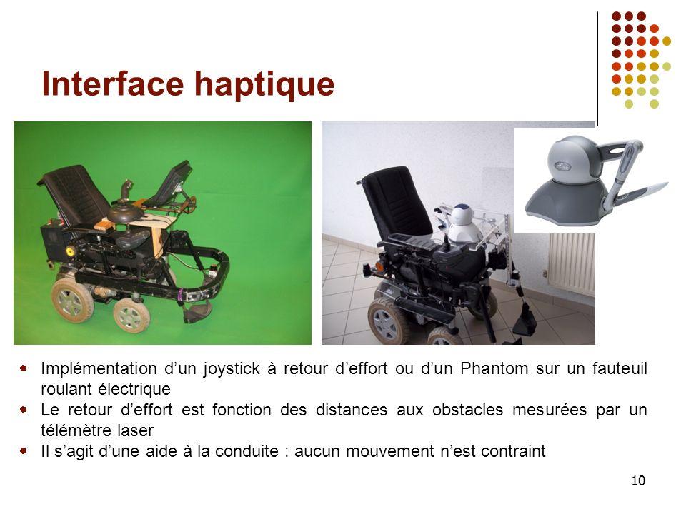 Interface haptique Implémentation d'un joystick à retour d'effort ou d'un Phantom sur un fauteuil roulant électrique.