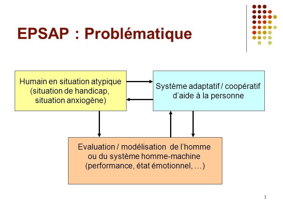 EPSAP : Problématique Humain en situation atypique
