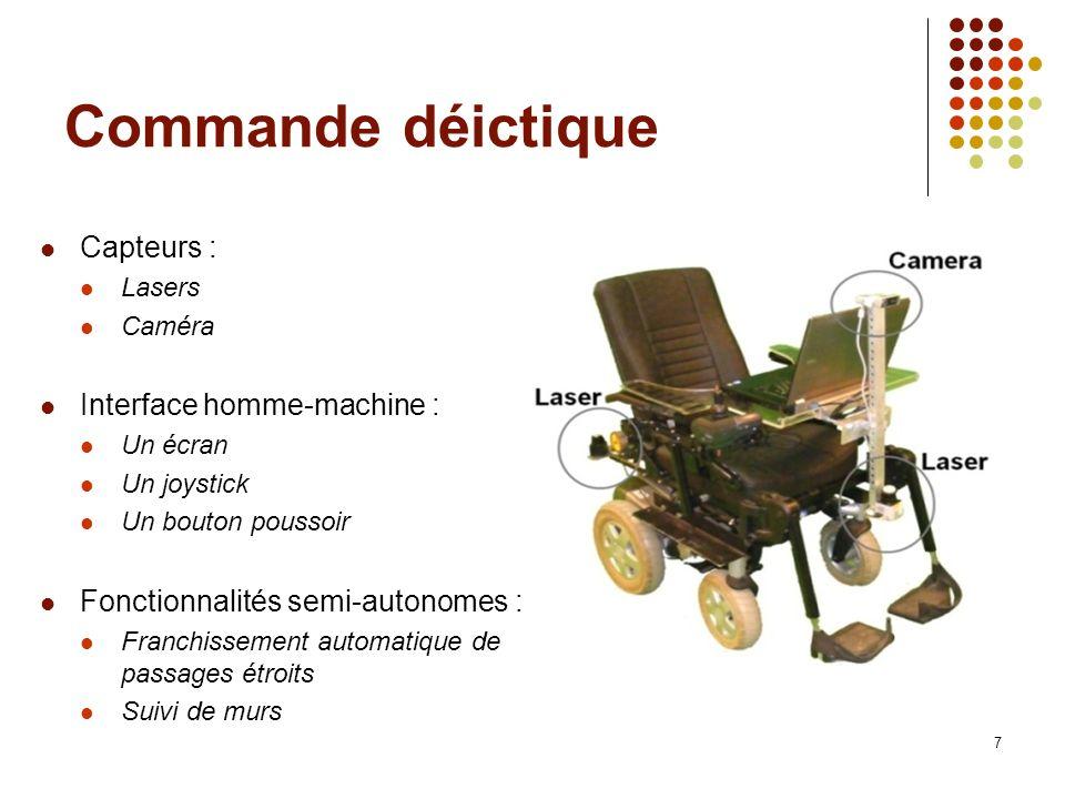 Commande déictique Capteurs : Interface homme-machine :