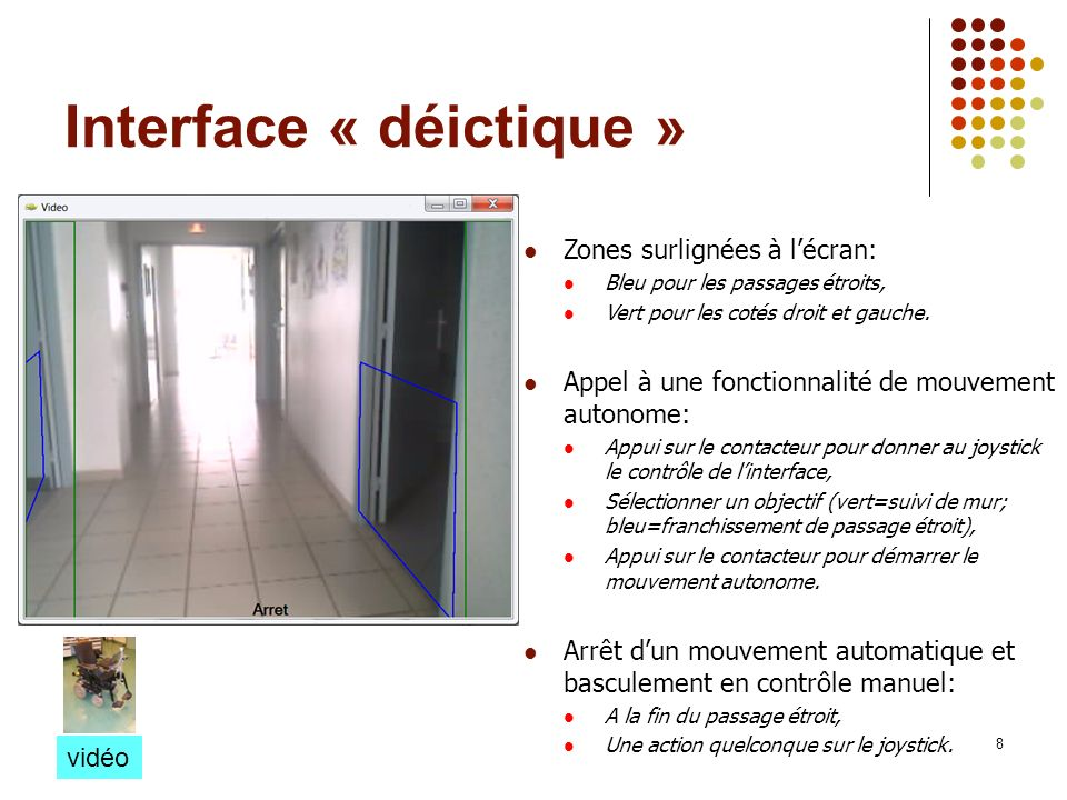 Interface « déictique »