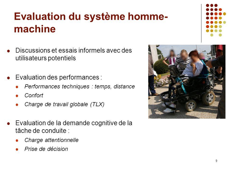Evaluation du système homme-machine