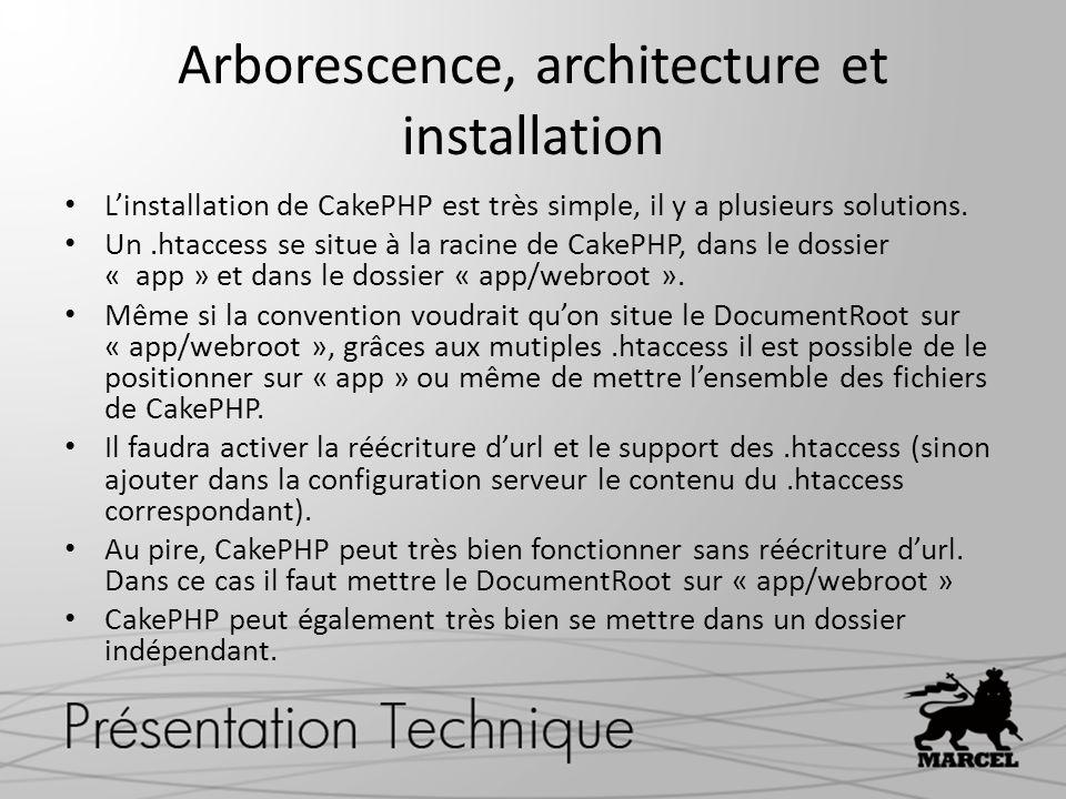 Arborescence, architecture et installation