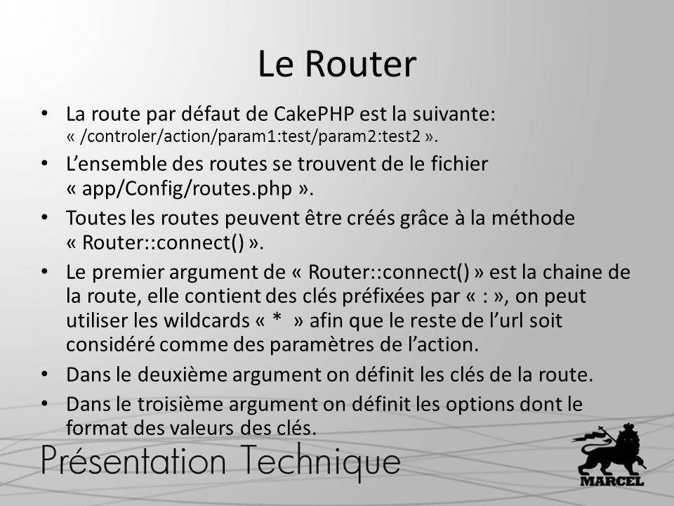 Le Router La route par défaut de CakePHP est la suivante: « /controler/action/param1:test/param2:test2 ».
