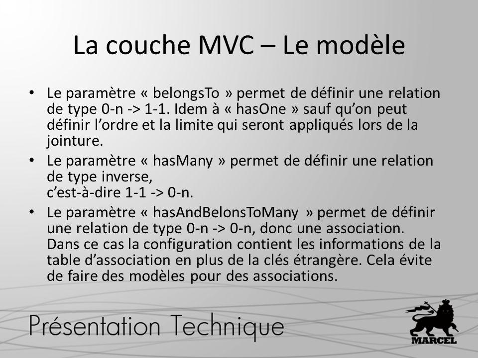 La couche MVC – Le modèle