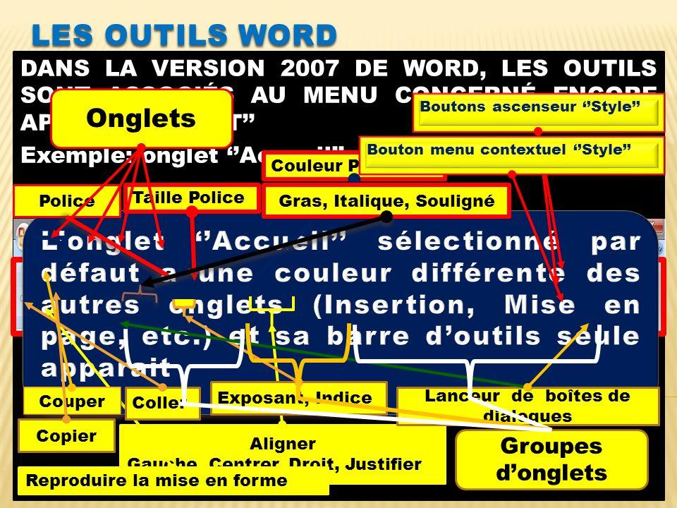 Gras, Italique, Souligné Lanceur de boîtes de dialogues