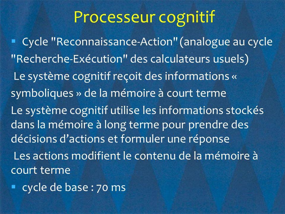 Processeur cognitif Cycle Reconnaissance-Action (analogue au cycle