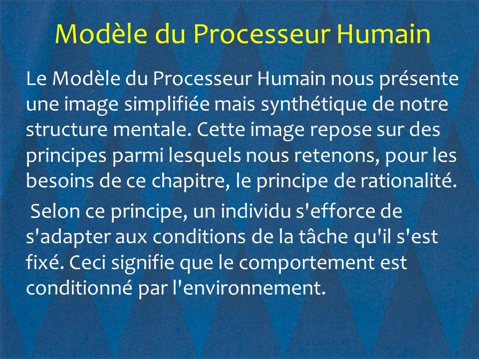Modèle du Processeur Humain