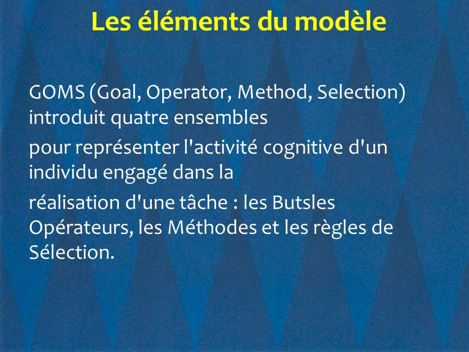 Les éléments du modèle