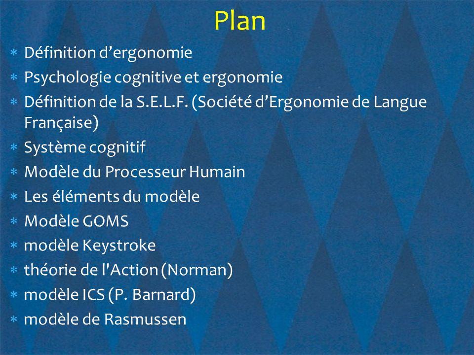 Plan Définition d'ergonomie Psychologie cognitive et ergonomie