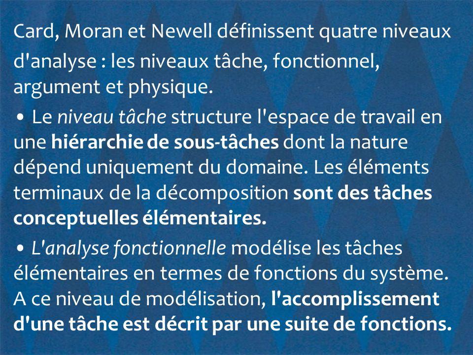 Card, Moran et Newell définissent quatre niveaux d analyse : les niveaux tâche, fonctionnel, argument et physique.