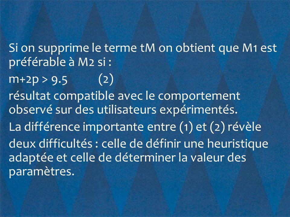 Si on supprime le terme tM on obtient que M1 est préférable à M2 si : m+2p > 9.5 (2) résultat compatible avec le comportement observé sur des utilisateurs expérimentés.