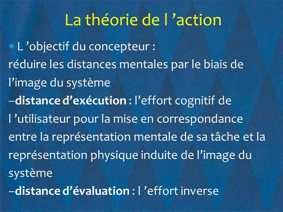 La théorie de l 'action L 'objectif du concepteur :