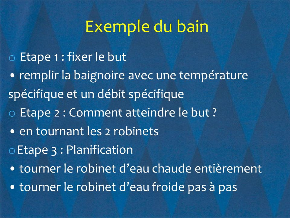 Exemple du bain Etape 1 : fixer le but