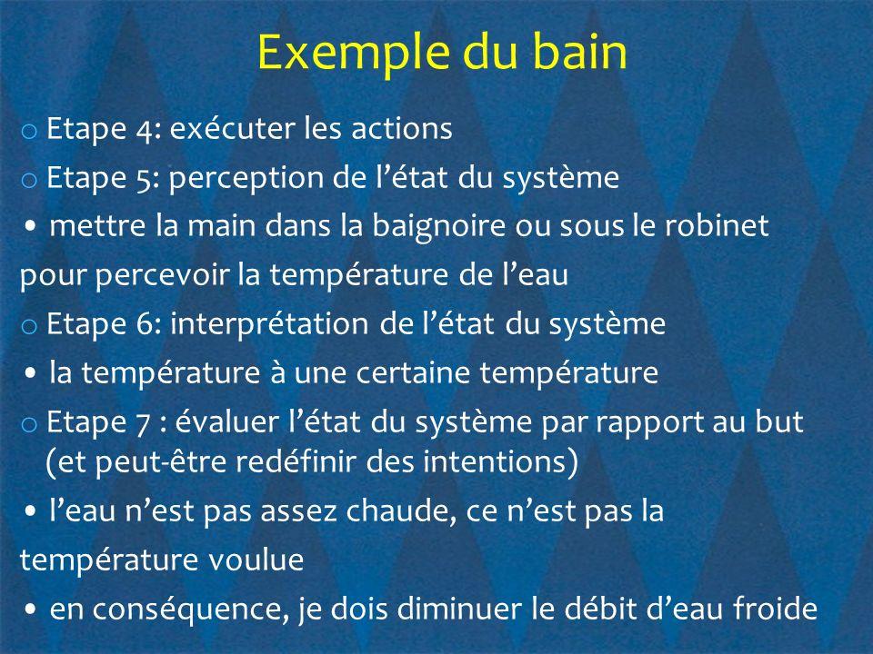 Exemple du bain Etape 4: exécuter les actions