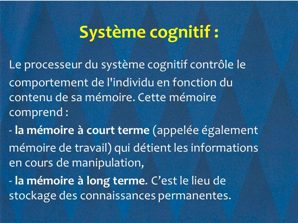 Système cognitif :