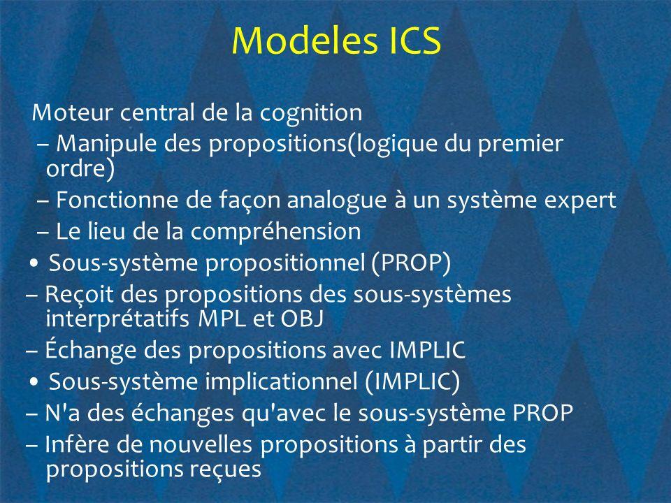 Modeles ICS