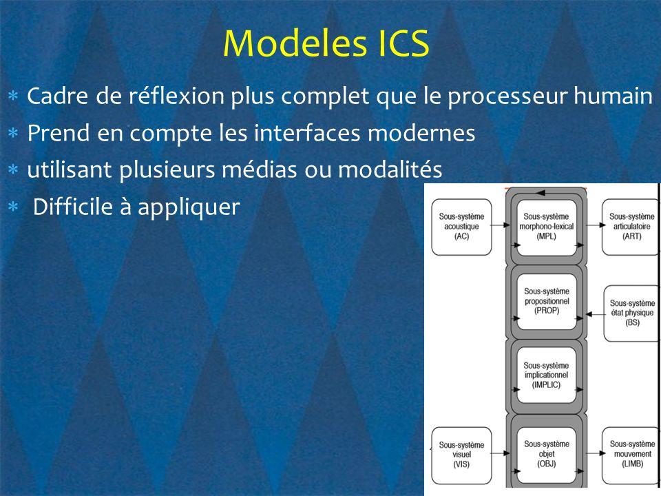 Modeles ICS Cadre de réflexion plus complet que le processeur humain