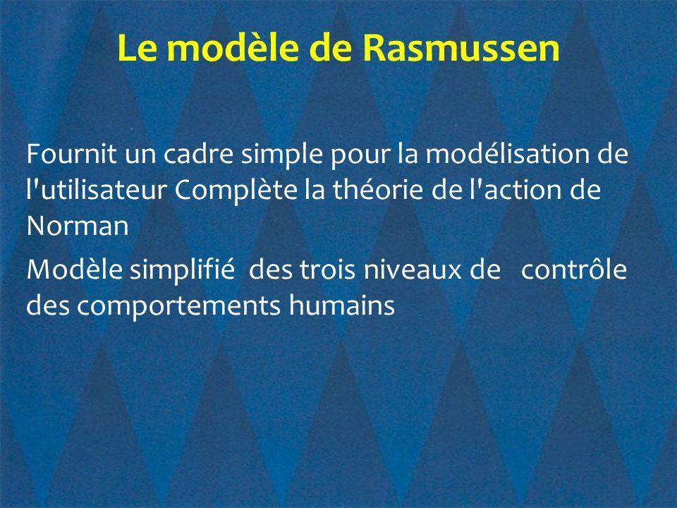 Le modèle de Rasmussen