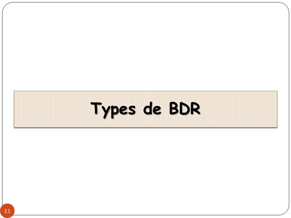 Types de BDR