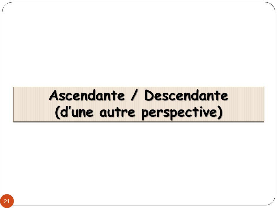 Ascendante / Descendante (d'une autre perspective)