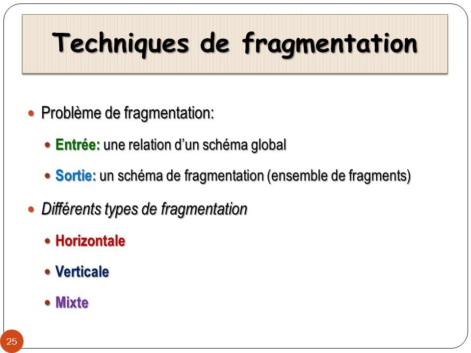 Techniques de fragmentation