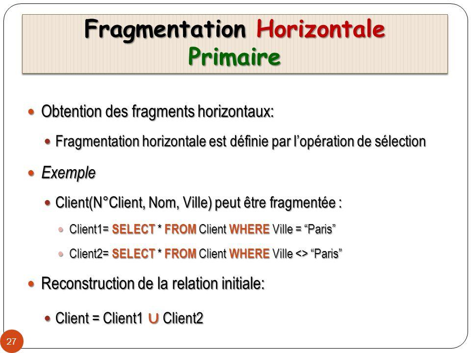 Fragmentation Horizontale Primaire