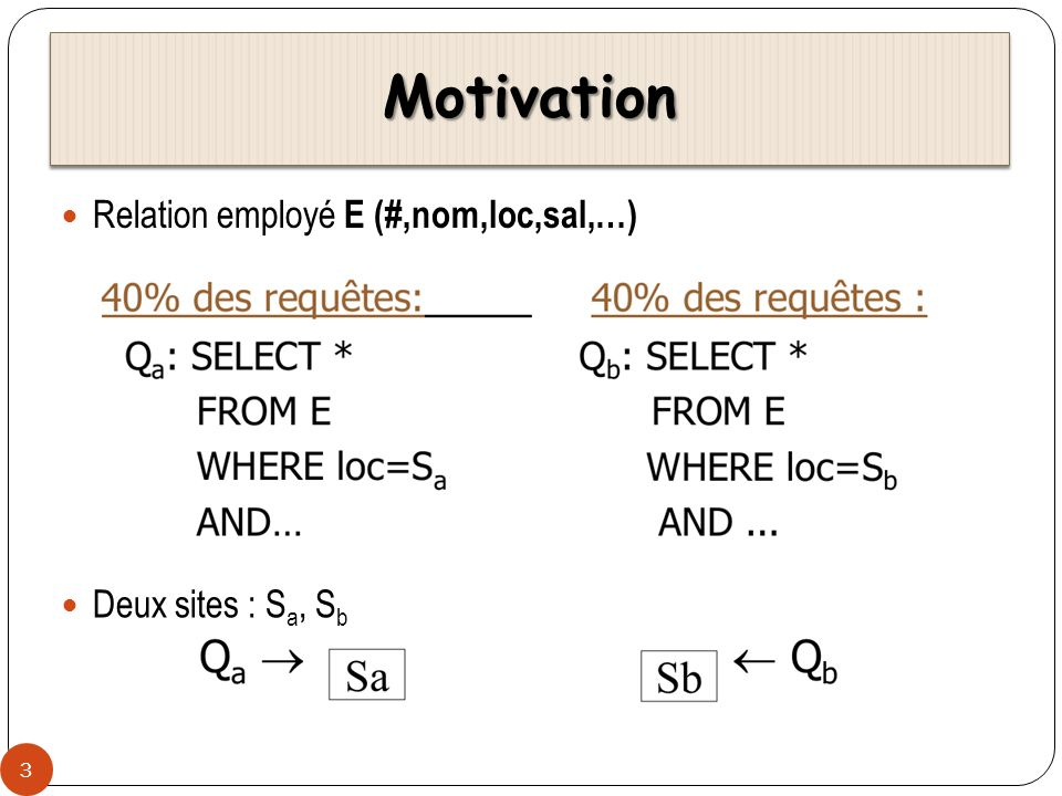 Motivation Relation employé E (#,nom,loc,sal,…) Deux sites : Sa, Sb