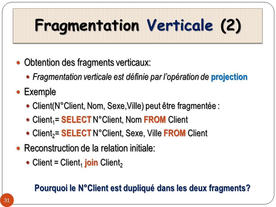Fragmentation Verticale (2)