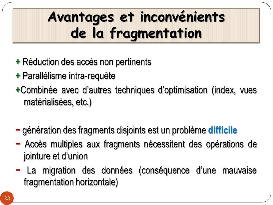 Avantages et inconvénients de la fragmentation