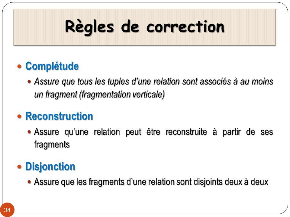 Règles de correction Complétude Reconstruction Disjonction