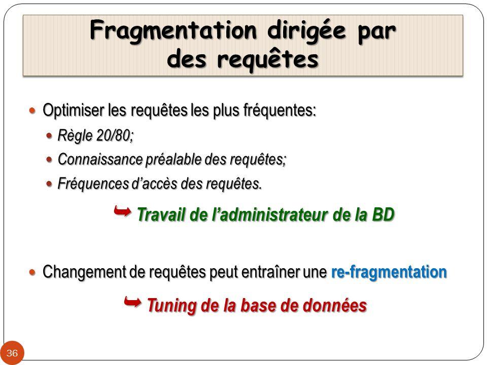 Fragmentation dirigée par des requêtes