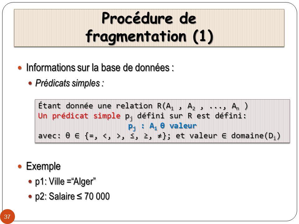 Procédure de fragmentation (1)