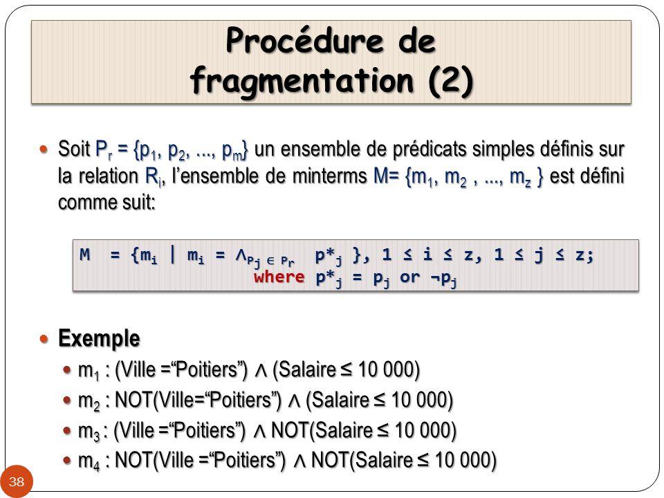Procédure de fragmentation (2)