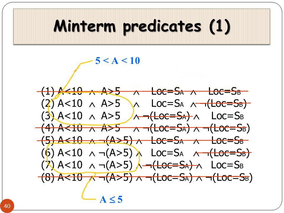Minterm predicates (1)