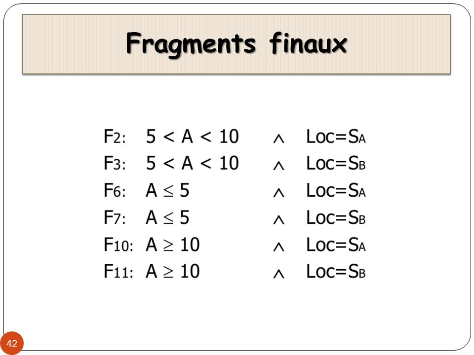 Fragments finaux