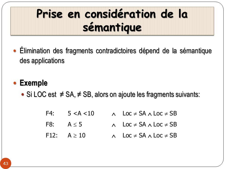 Prise en considération de la sémantique