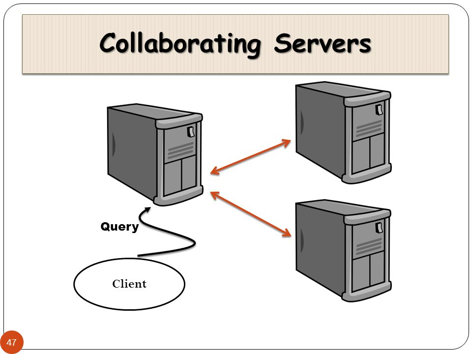 Collaborating Servers