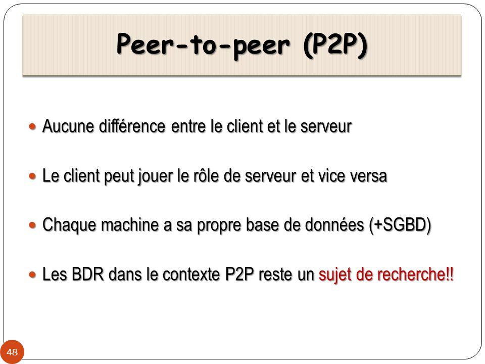 Peer-to-peer (P2P) Aucune différence entre le client et le serveur