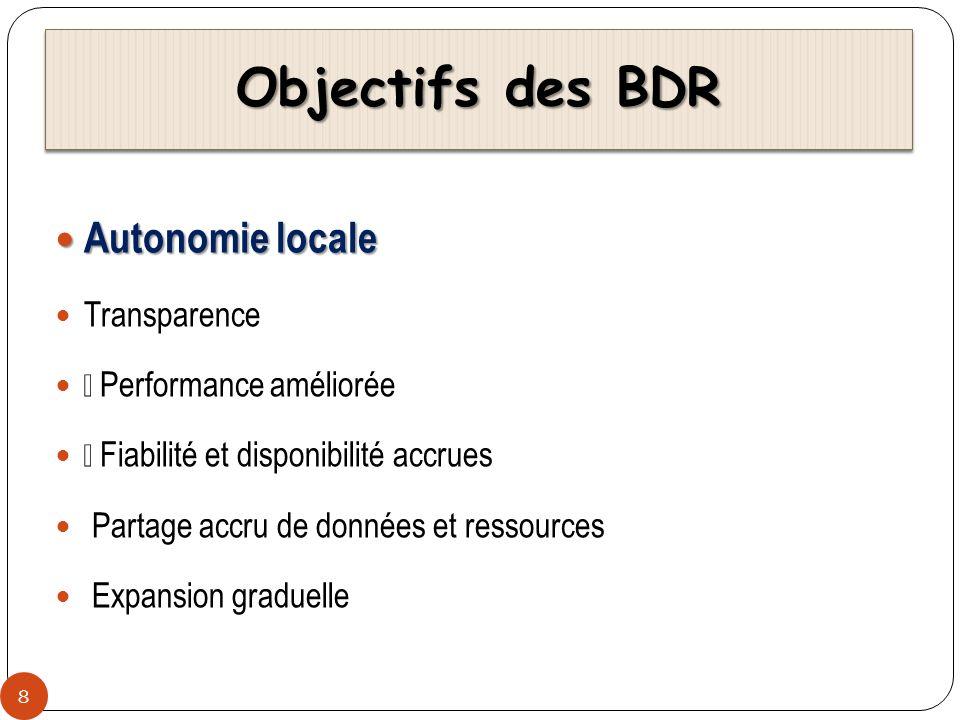 Objectifs des BDR Autonomie locale Transparence