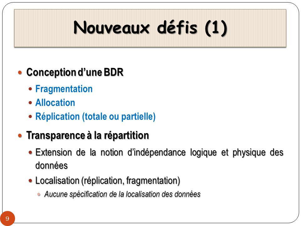 Nouveaux défis (1) Conception d'une BDR Transparence à la répartition