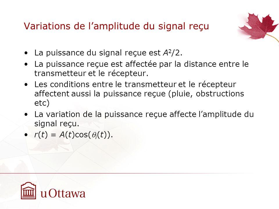 Variations de l'amplitude du signal reçu