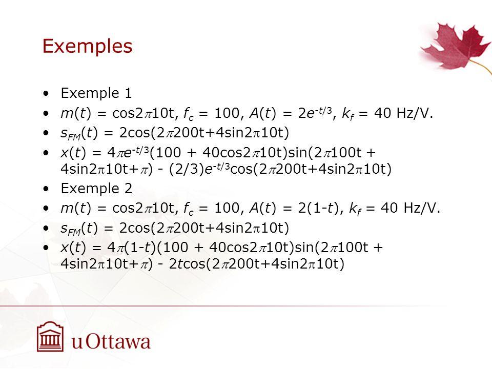 Exemples Exemple 1. m(t) = cos2p10t, fc = 100, A(t) = 2e-t/3, kf = 40 Hz/V. sFM(t) = 2cos(2p200t+4sin2p10t)