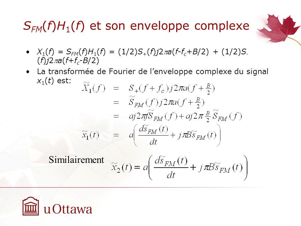 SFM(f)H1(f) et son enveloppe complexe