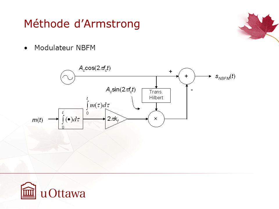 Méthode d'Armstrong Modulateur NBFM